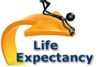 Life Expectancy (2)